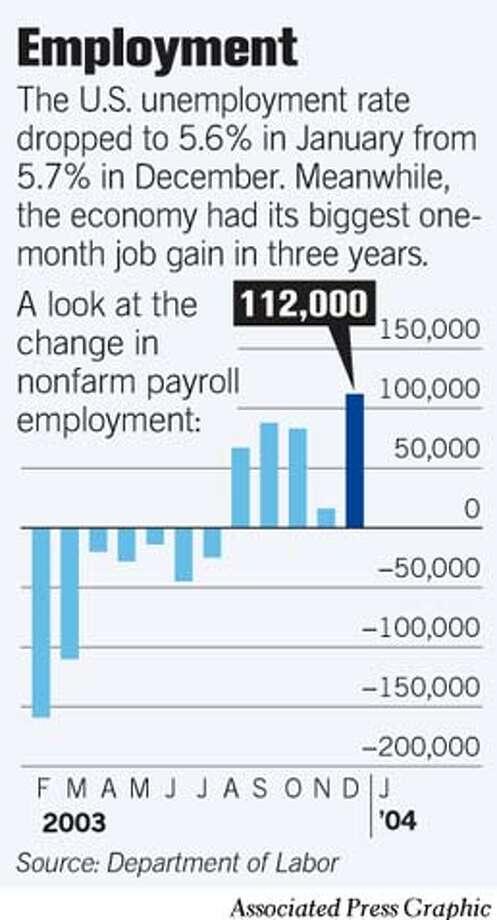 Employment. Associated Press Graphic Photo: John Blanchard
