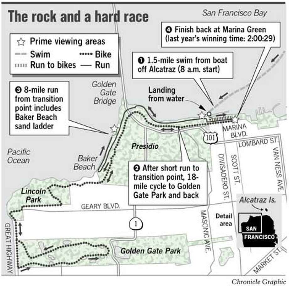 The Rock and a Hard Race. Chronicle Graphic