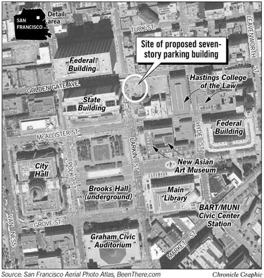 Site of Proposed Seven-Story Parking Building. Source: San Francisco Aerial Photo Atlas, BeenThere.com. Chronicle Graphic