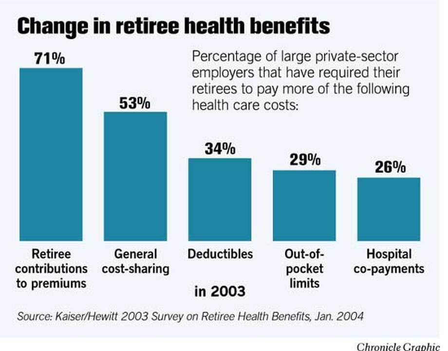 Change in retiree health benefits. Chronicle Graphic Photo: John Blanchard