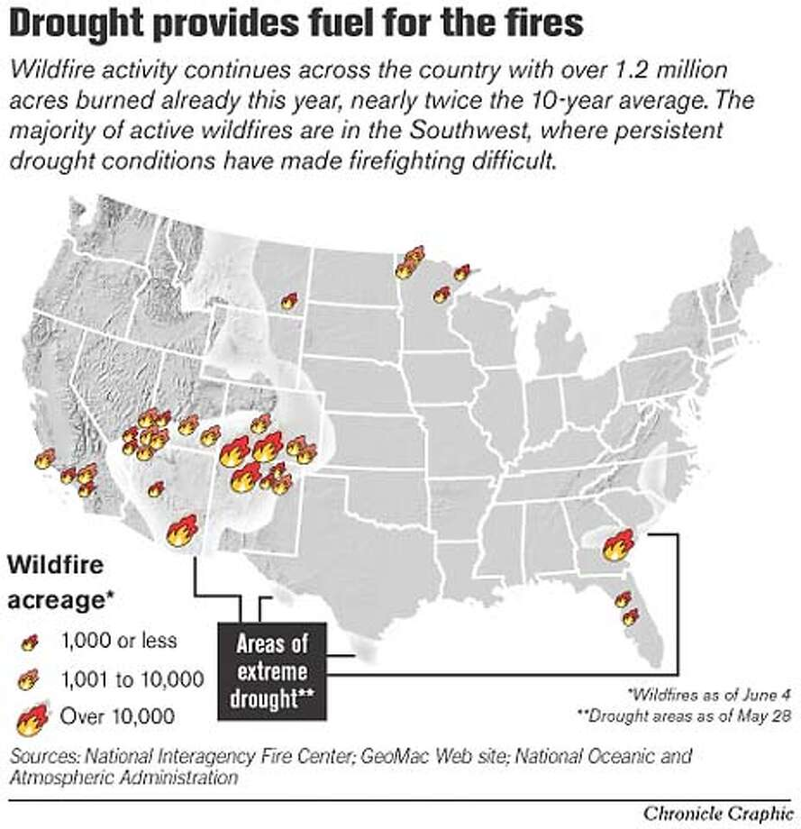 Drought Provides Fuel For The Fire. Chronicle Graphic