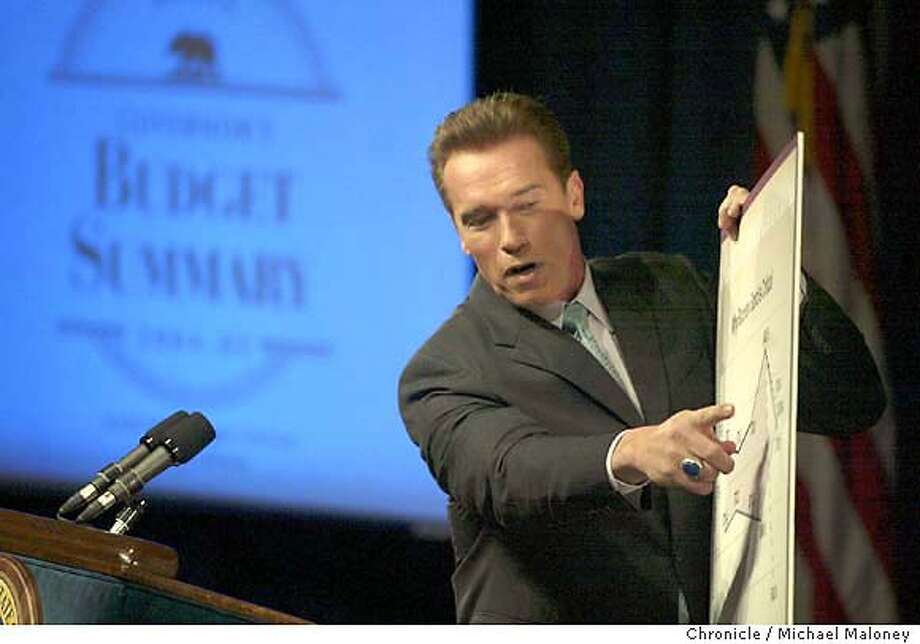 """Governor Arnold Schwarzenegger points to a graph chart showing why a recovery bond is critical.  Governor Arnold Schwarzenegger unveils his proposed budget at a press conference at the Secretary of State's Building in Sacramento this morning. He presented a $76 billion state budget for the fiscal year 2004-2005. Calling it a responsible plan that """"puts California on a path to recovery.""""  Event on 1/9/04 in Sacramento.  Michael Maloney / The Chronicle Photo: Michael Maloney"""