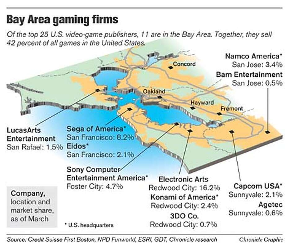 Bay Area Gaming Firms. Chronicle Graphic