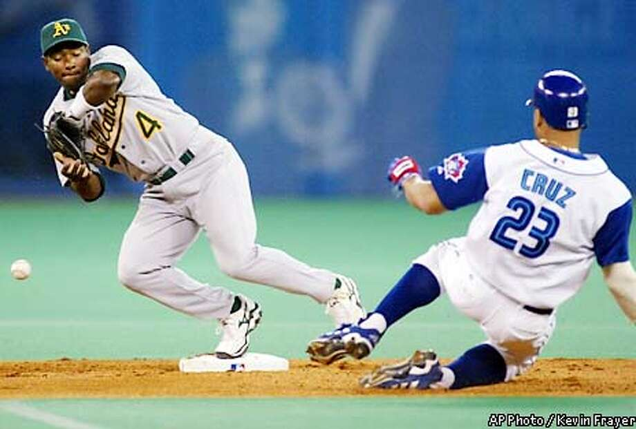 Oakland Athletics' Miguel Tejada misses the throw as Toronto Blue Jays' Jose Cruz slides safely into second base on a double-play attempt during first inning AL action in Toronto Saturday May 18, 2002. The Blue Jays won 6-3. (P PHOTO/Kevin Frayer) Photo: KEVIN FRAYER