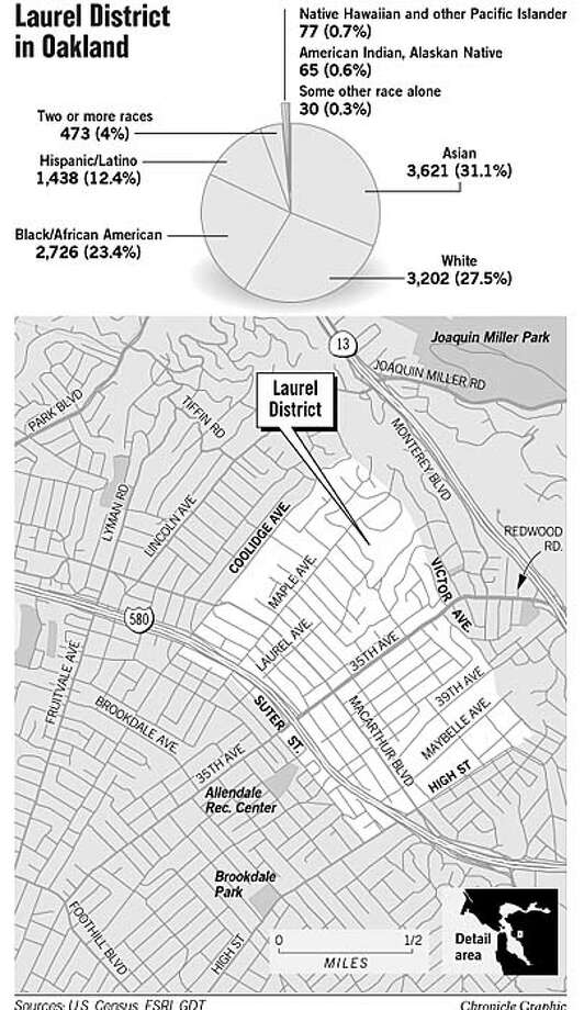 Oakland's Laurel District. Chronicle Graphic