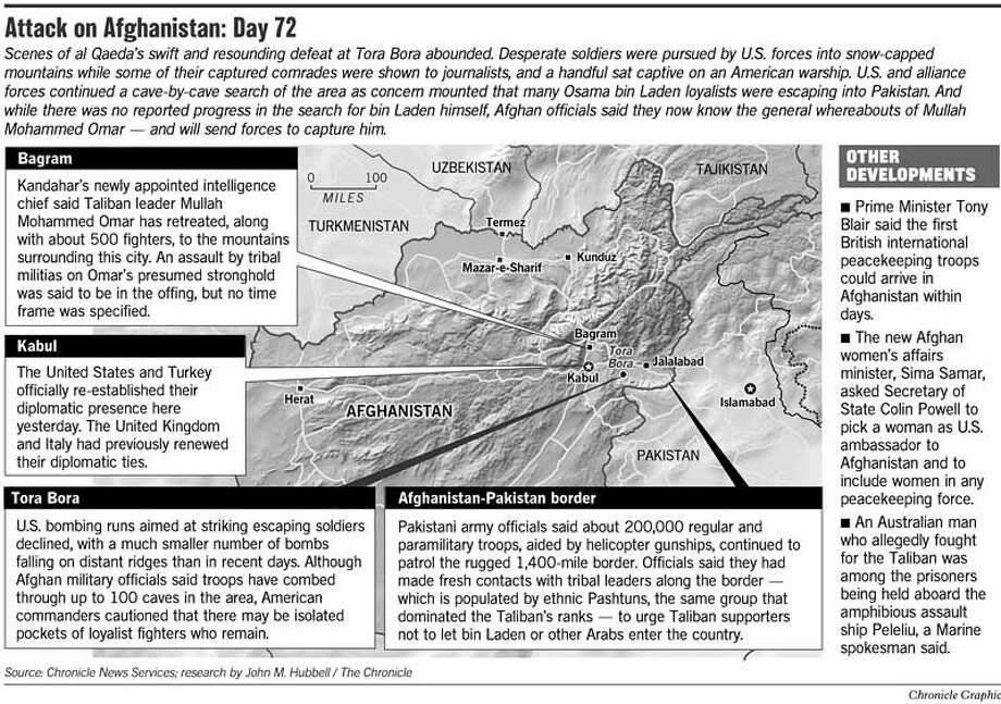 Attack on Afghanistan: Day 72. Chronicle Graphic