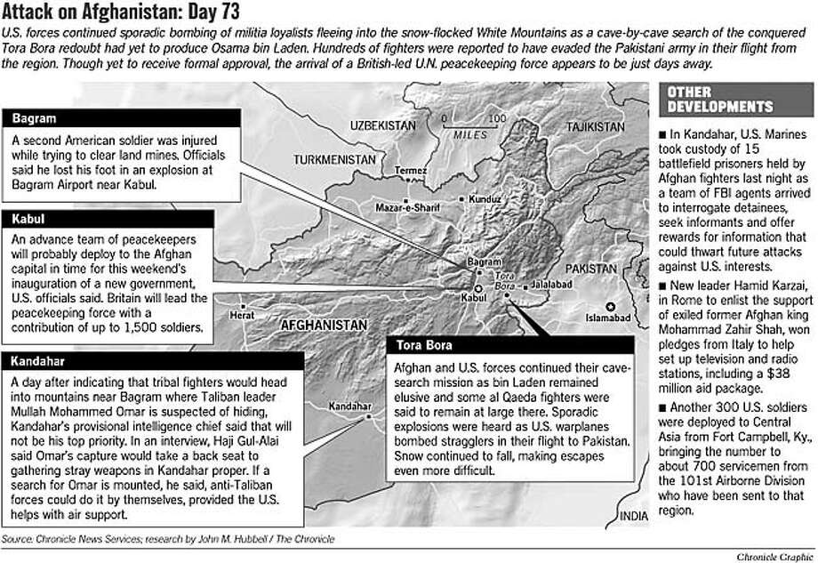 Attack on Afghanistan: Day 73. Chronicle Graphic