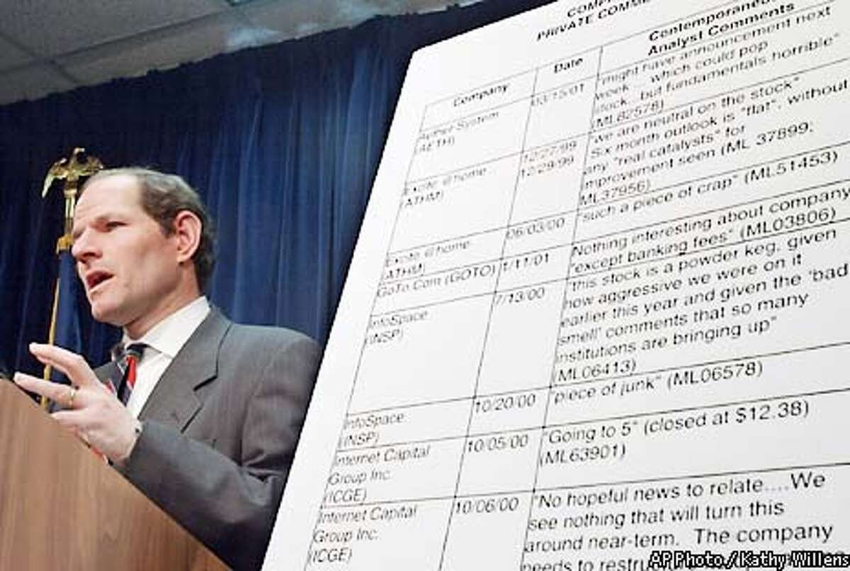 New York state Attorney General Eliot Spitzer announces a court order requiring immediate reforms in investment counseling by Merrill Lynch, one of the nation's oldest and largest securities firms Monday, April 8, 2002, at a New York news conference. Spitzer's investigation concluded that Merrill Lynch's supposedly independent and objective investment advice was tainted and biased by the desire to aid Merrill Lynch's investment banking business. (AP Photo/Kathy Willens)