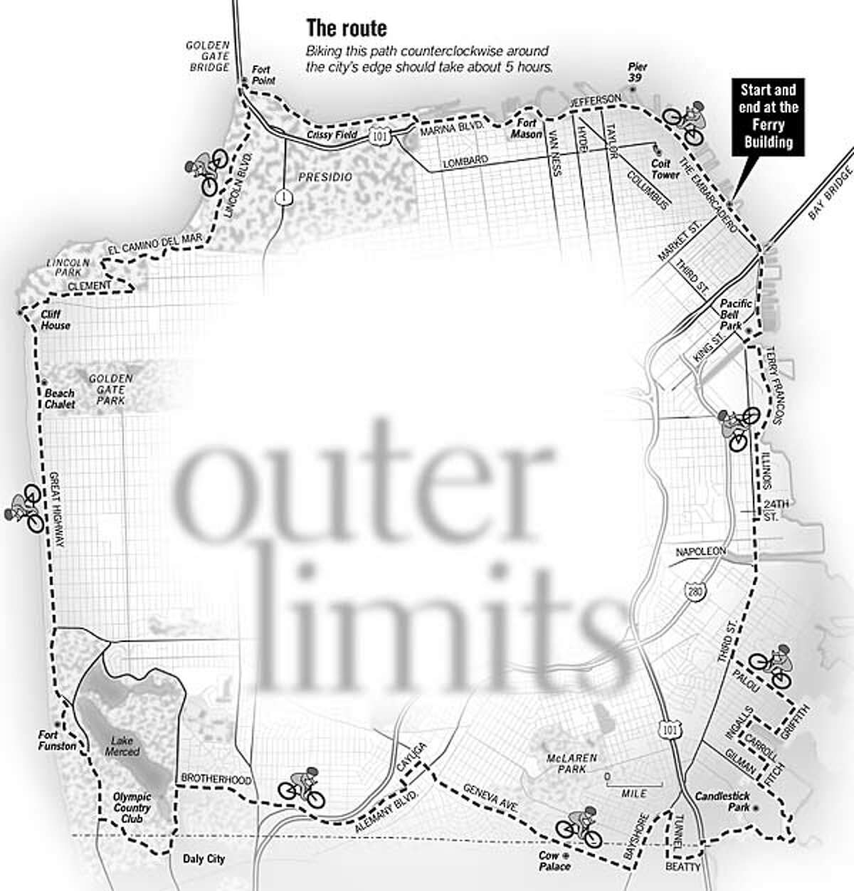 Cycling San Francisco. Chronicle graphic by Todd Trumbull