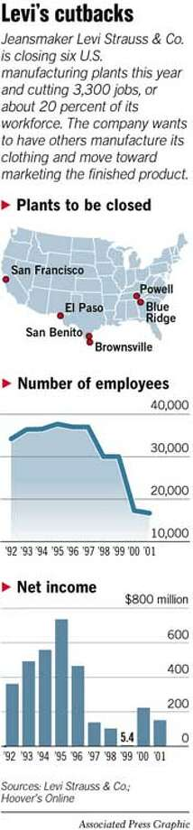 Levi's Cutbacks. Associated Press Graphic