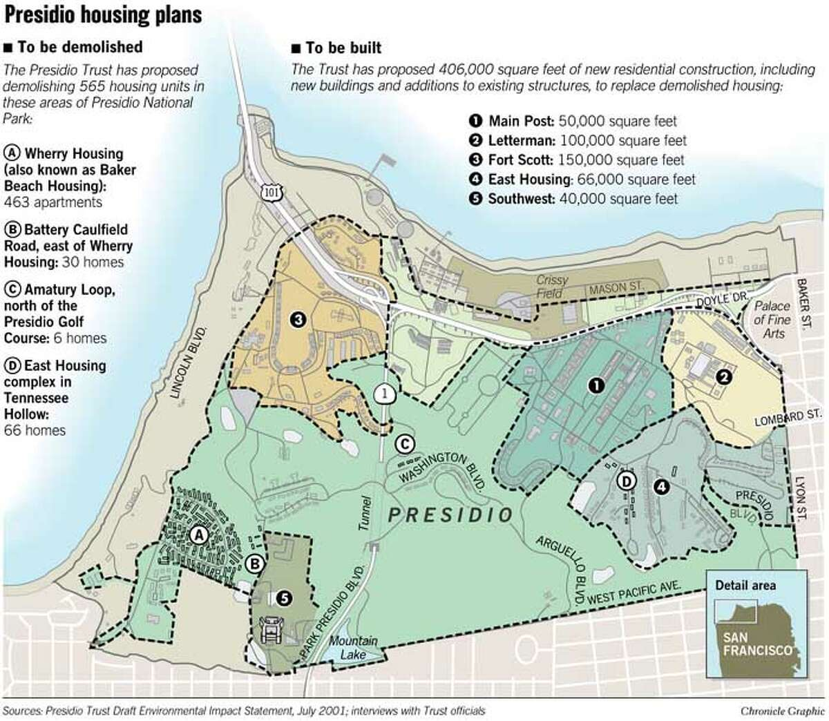Presidio Housing Plans. Chronicle Graphic