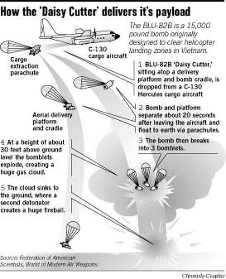 U.S. Approach to Penetrating Caves. Chronicle Graphic