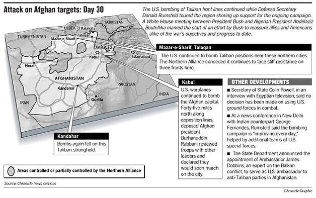 Attack on Afghan Targets: Day 30. Chronicle Graphic