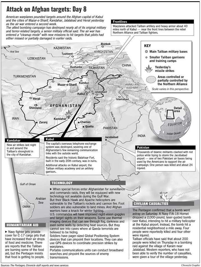 Attack on Afghan Targets: Day 8. Chronicle Graphic