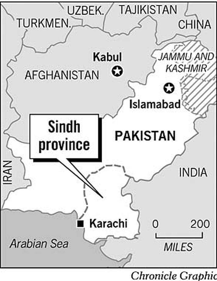 Craigslist karachi