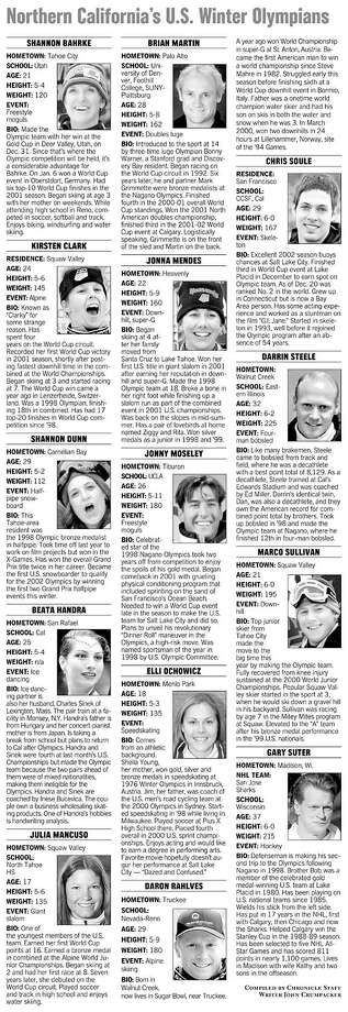 Northern California's Olympians. Text by John Crumpacker. Chronicle Graphic
