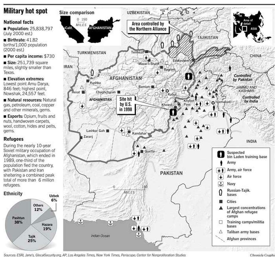 Afghanistan. Chronicle Graphic