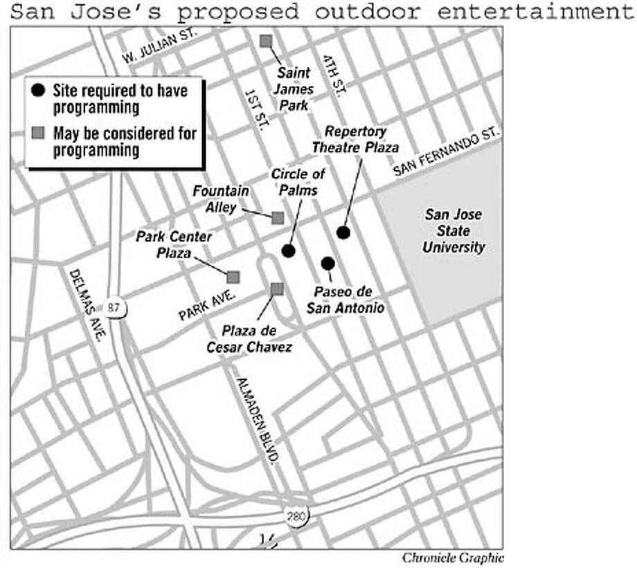 San Jose's Proposed Outdoor Entertainment. Chronicle Graphic