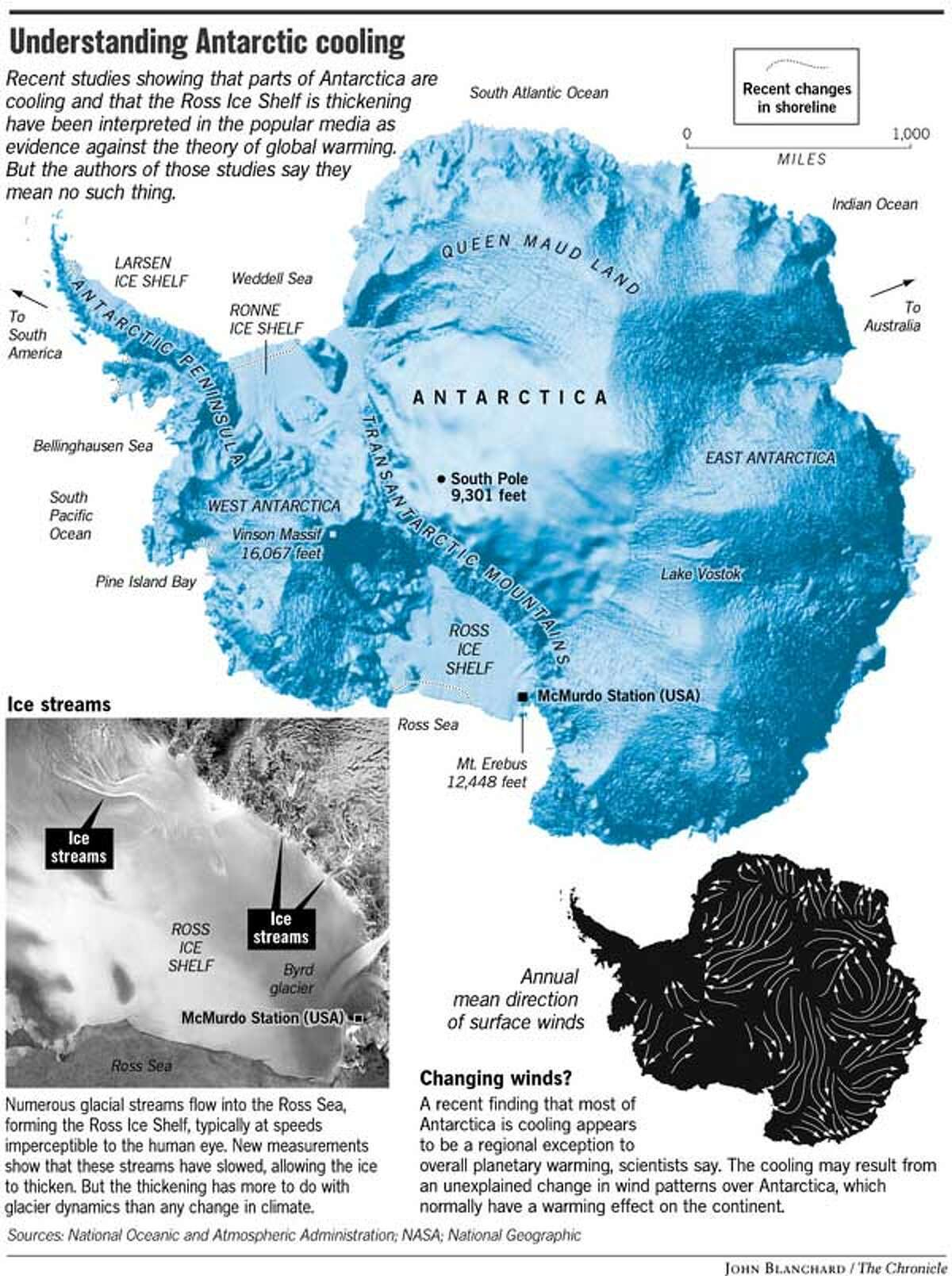Understanding Antarctic Cooling. Chronicle graphic by John Blanchard