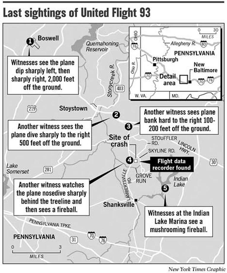 Last Sightings of United Flight 93. New York Times Graphic
