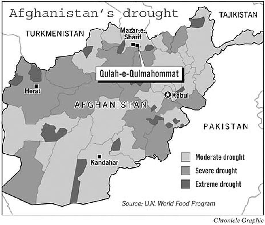 Afghanistan's Drought. Chronicle Graphic