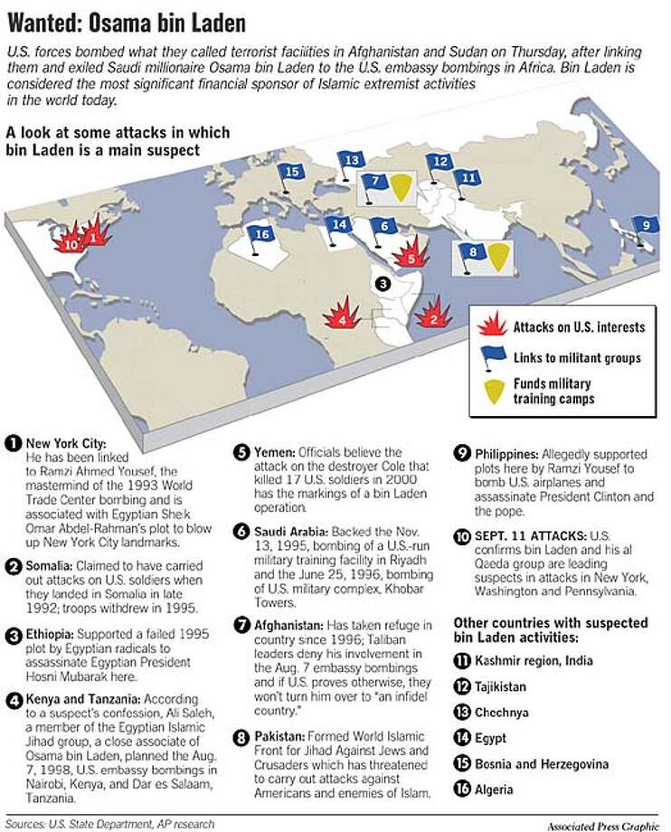 Osama Bin Laden's Global Threat. Chronicle Graphic