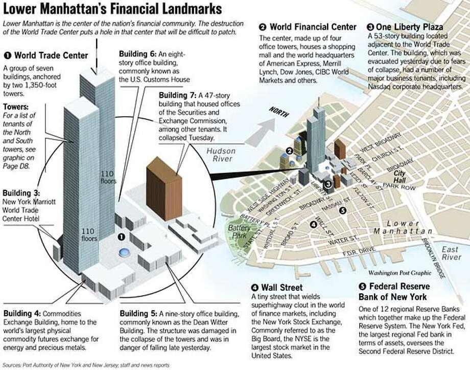 Lower Manhattan's Financial Landmarks.