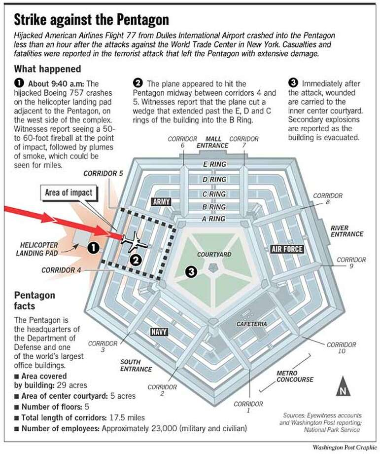 Strike Against the Pentagon. Washington Post Graphic