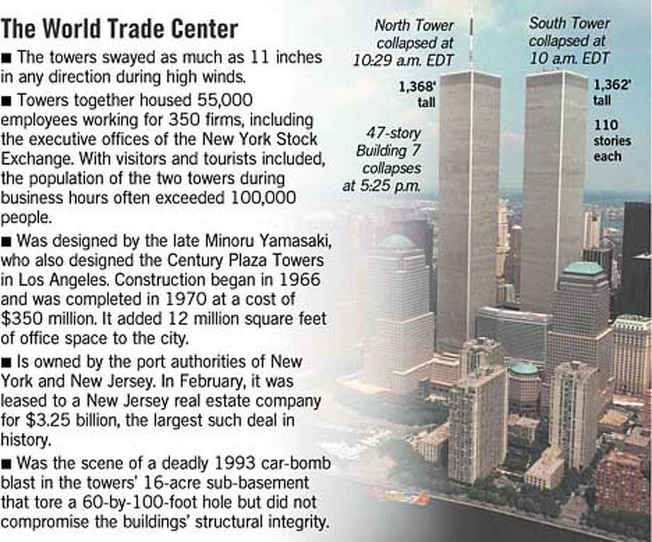 The World Trade Center. Chronicle and Associated Press Graphic