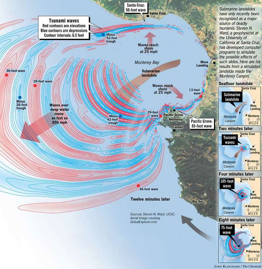 Tsunami Waves. Chronicle Graphic