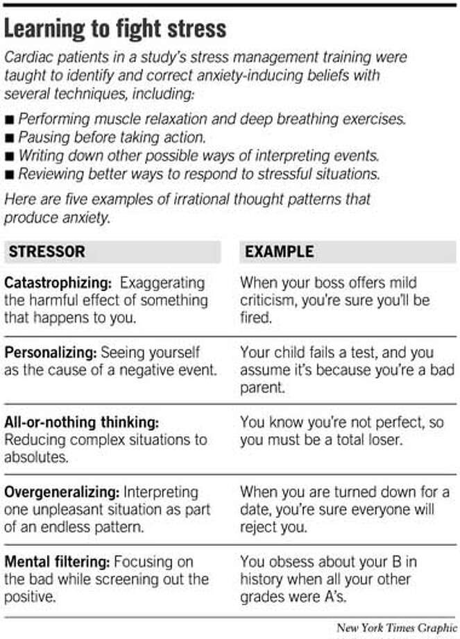 Learning to Fight Stress. New York Times Graphic