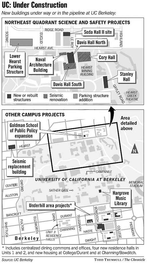 UC: Under Construction. Chronicle graphic by Todd Trumbull