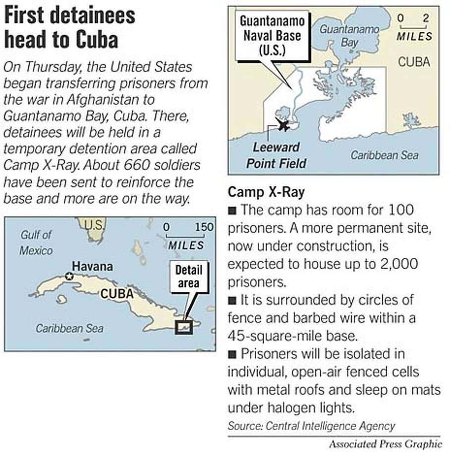 First Detainees Head to Cuba. Associated Press Graphic