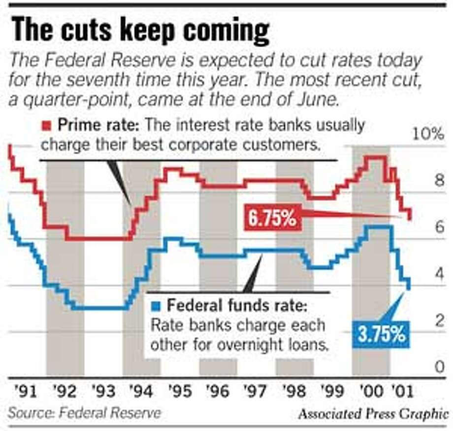 The Cuts Keep Coming. Associated Press Graphic