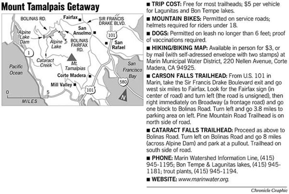 Mount Tamapais Getaway. Chronicle Graphic