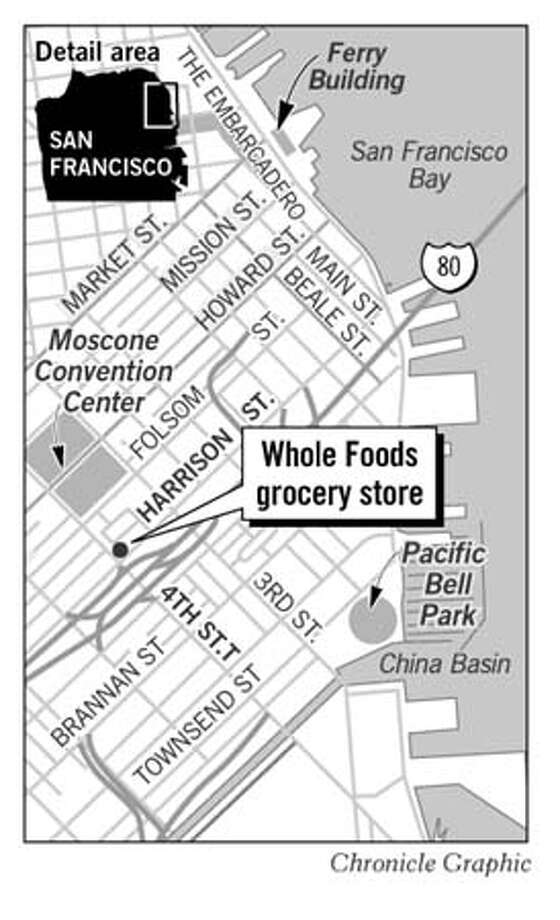 Whole Foods Grocery Store. Chronicle Graphic