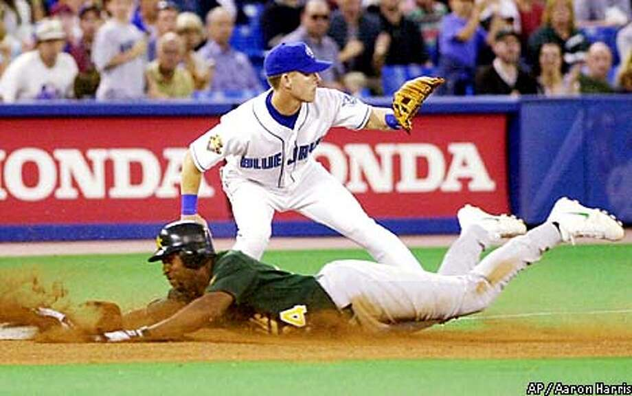Oakland Athletics' Jermaine Dye slides safely into third base under Toronto Blue Jays Jeff Frye during the fifth in Toronto Tuesday August 14, 2001. The Toronto Blue Jays ended Oakland's 11 game winning streak with a 6-3 victory (AP Photo/Aaron Harris) Photo: AARON HARRIS