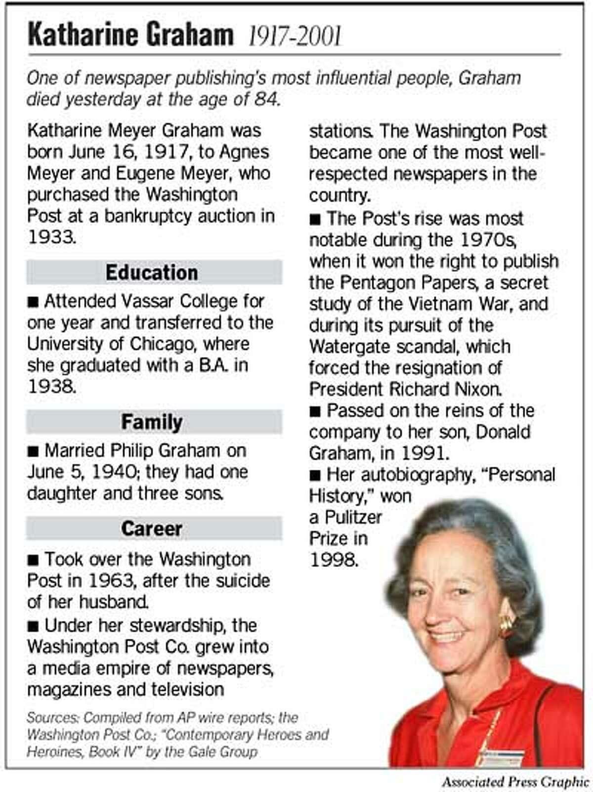 Katharine Graham 1917-2001. Associated Press Graphic