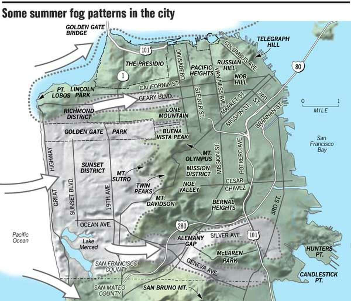 Some Summer Fog Patterns in the City. Chronicle Graphic