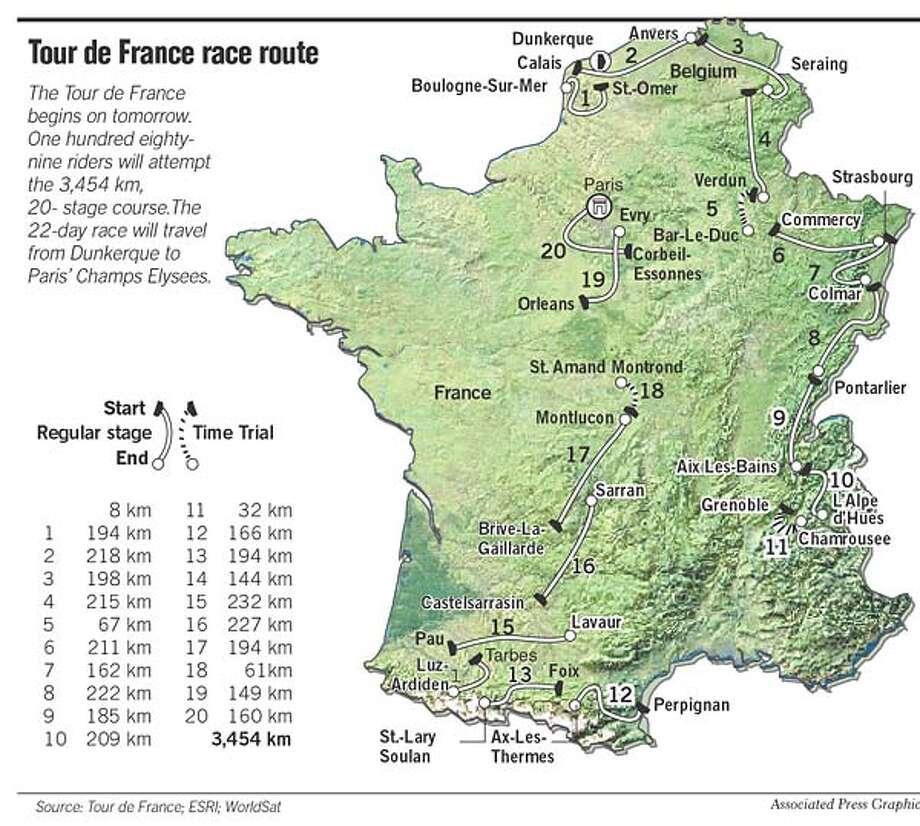 Tour de France Race Route. Associated Press Graphic