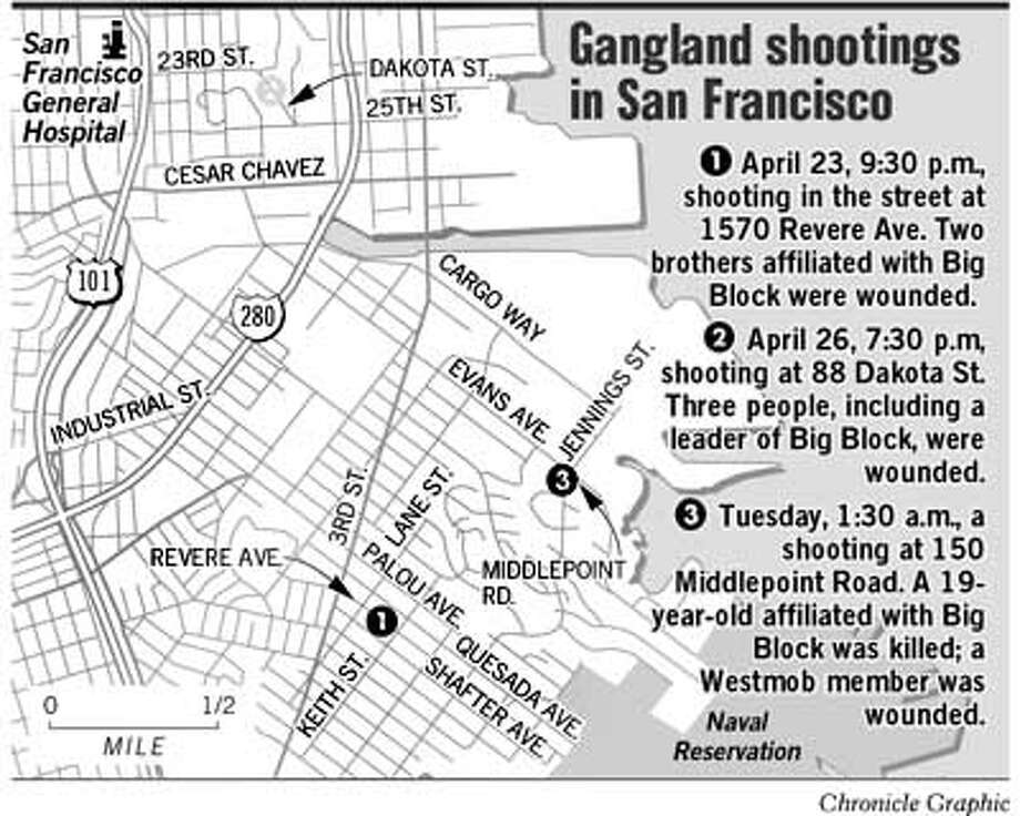 Gangland Shootings in San Francisco. Chronicle Graphic
