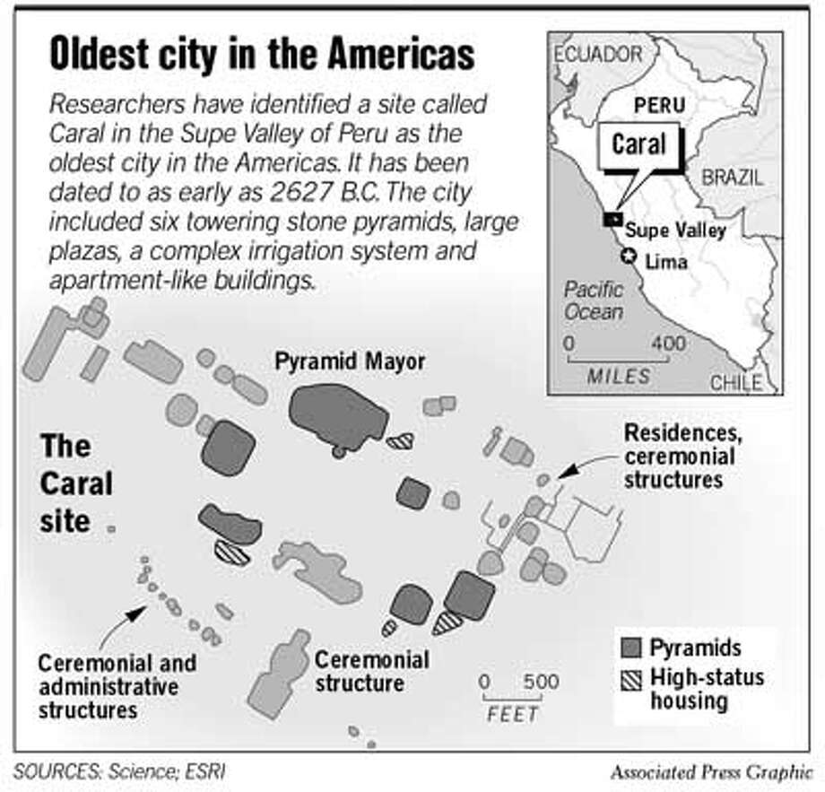 Oldest City in the Americas. Associated Press Graphic