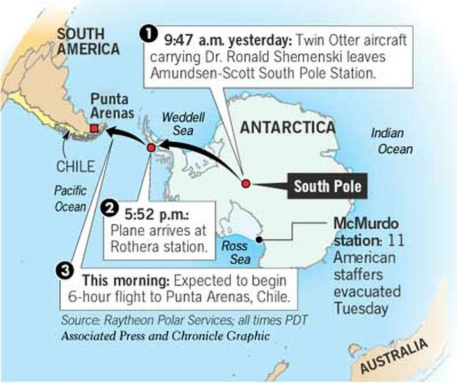 South Pole Rescue. Associated Press and Chronicle Graphic