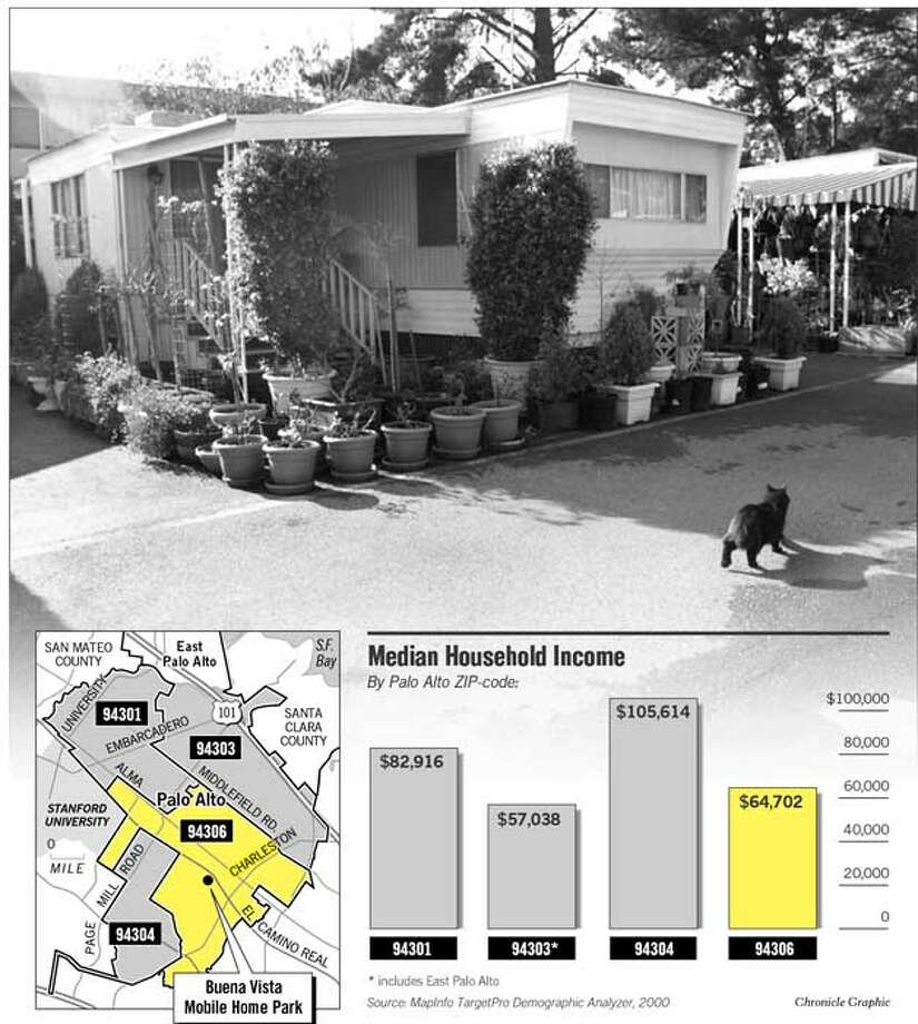 Buena Vista Trailer Park is tucked in one of Palo Alto's pricey neighborhoods. Chronicle Graphic