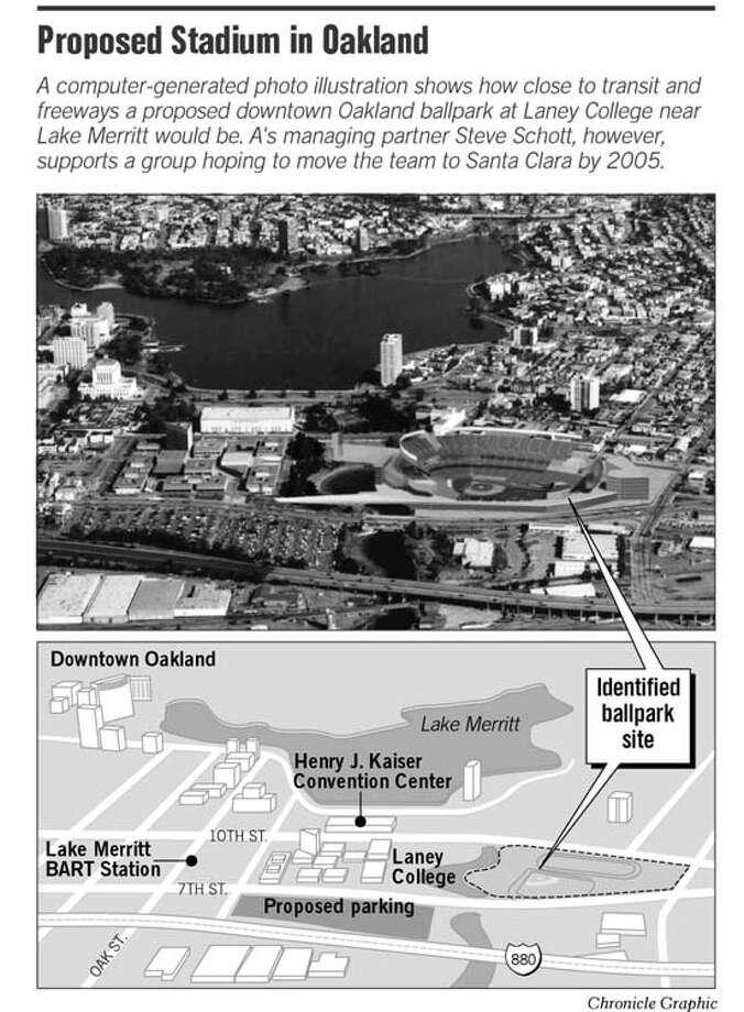 Oakland Baseball. Chronicle Graphic