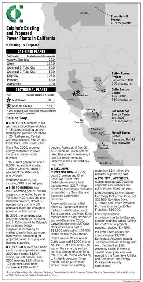 Calpine's Existing and Proposed Power Plants in California. Chronicle Graphic