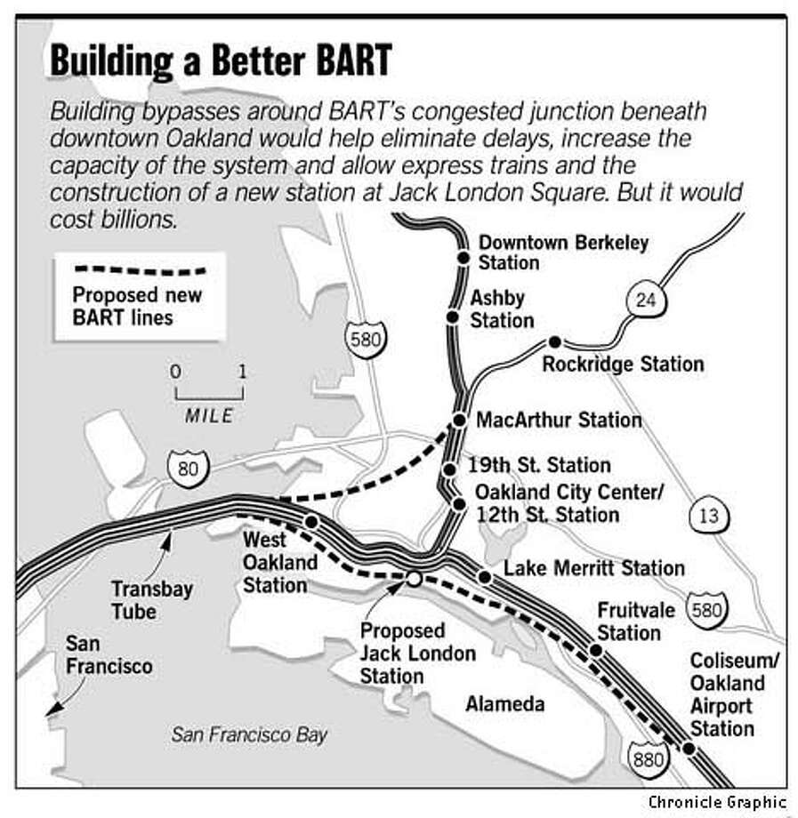 Building a Better Bart. Chronicle Graphic