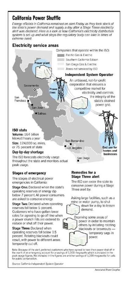California Power Shuffle. Associated Press Graphic