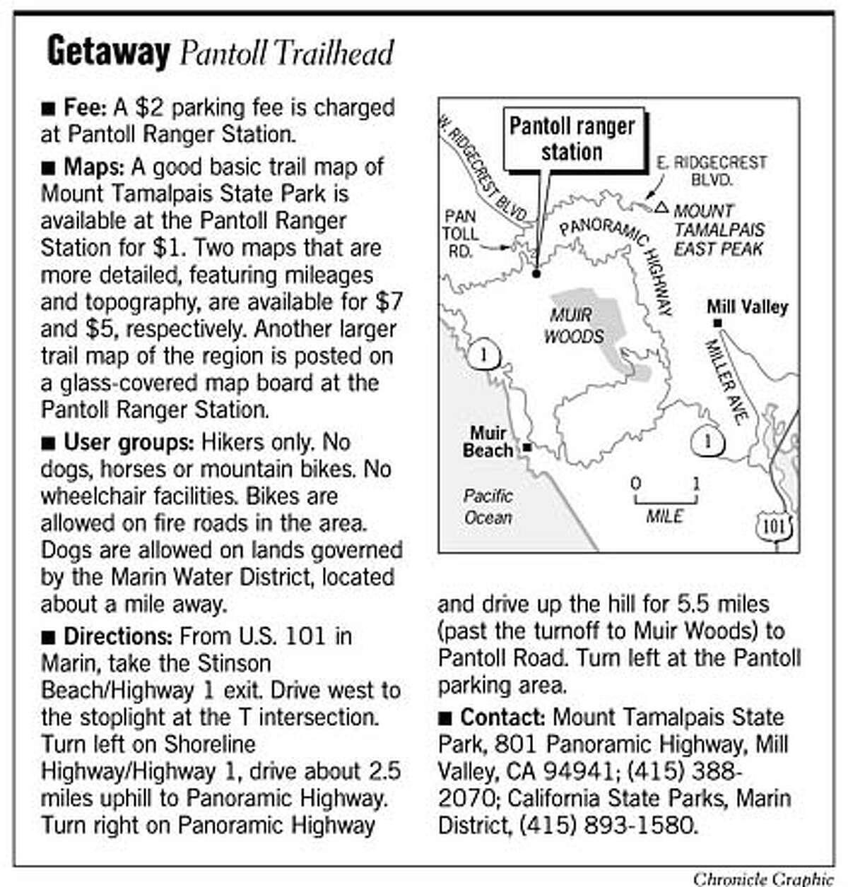 Getaway: Pantoll Trailhead. Chronicle Graphic