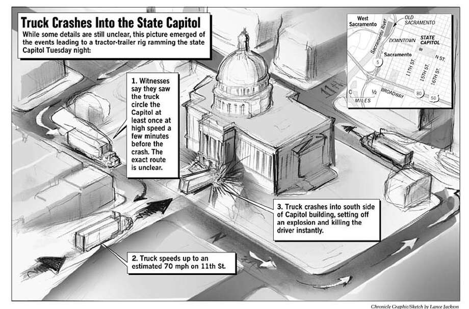 Truck Crashes Into the Capitol. Chronicle Graphic, Sketch by Lance Jackson